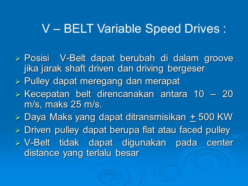  Posisi V-Belt dapat berubah di dalam groove jika jarak shaft driven dan driving bergeser  Pulley dapat meregang dan merapat  Kecepatan belt direnc
