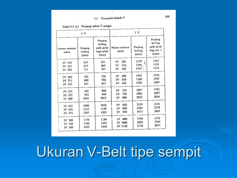 KELEBIHAN V-BELT  V-belt lebih kompak  Slip kecil dibanding flat belt  Operasi lebih tenang  Mampu meredam kejutan saat start  Putaran poros dapat dalam 2 arah & posisi kedua poros dapat sembarang