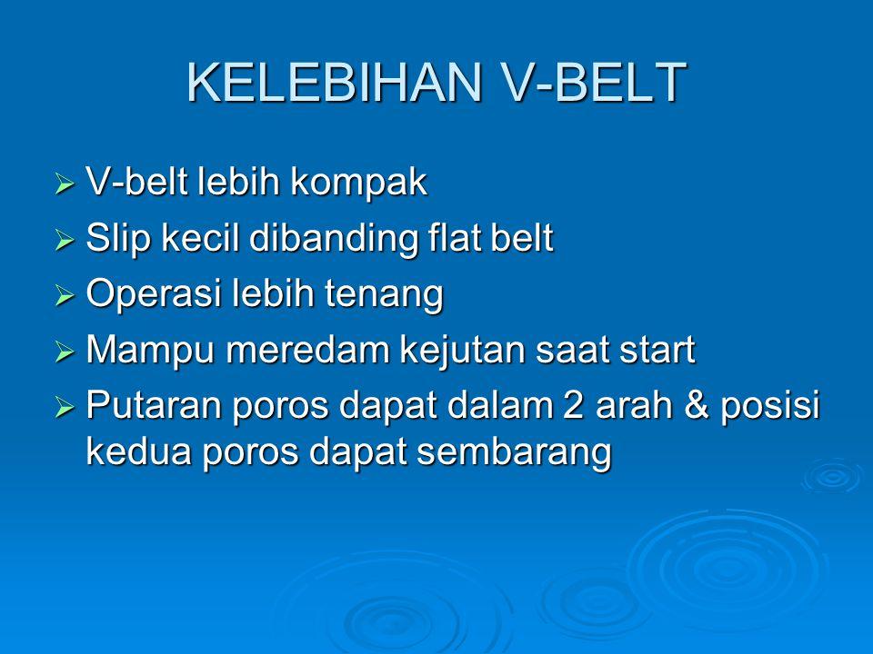 KELEBIHAN V-BELT  V-belt lebih kompak  Slip kecil dibanding flat belt  Operasi lebih tenang  Mampu meredam kejutan saat start  Putaran poros dapa