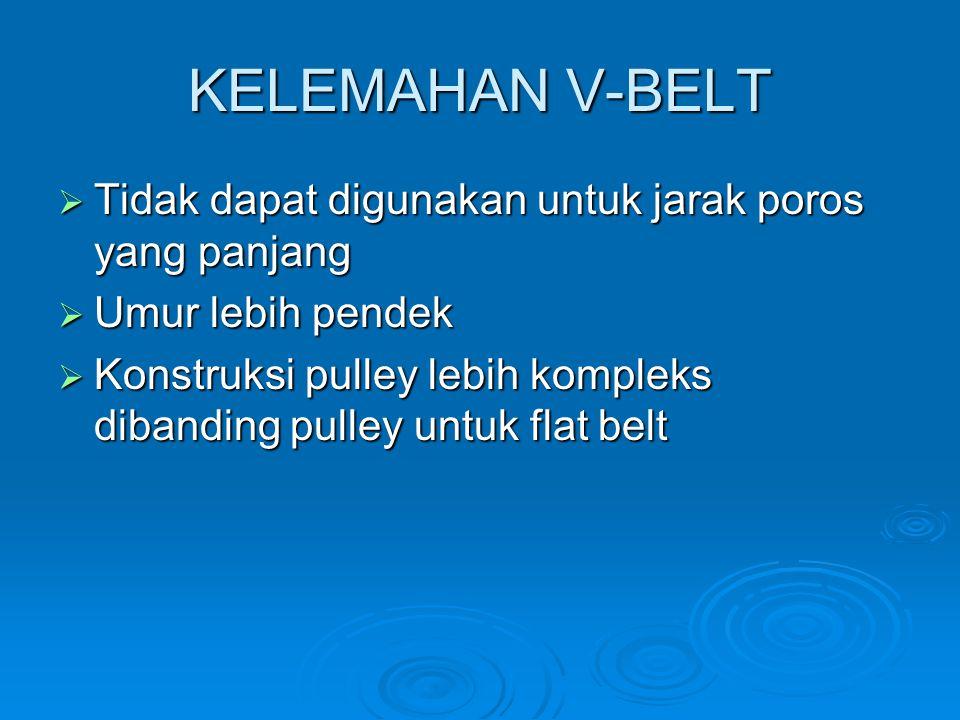 KELEMAHAN V-BELT  Tidak dapat digunakan untuk jarak poros yang panjang  Umur lebih pendek  Konstruksi pulley lebih kompleks dibanding pulley untuk