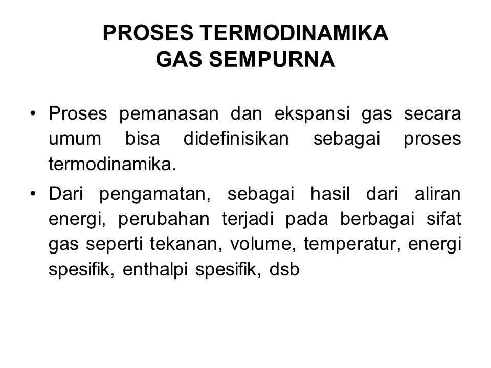 PROSES TERMODINAMIKA GAS SEMPURNA Proses pemanasan dan ekspansi gas secara umum bisa didefinisikan sebagai proses termodinamika. Dari pengamatan, seba