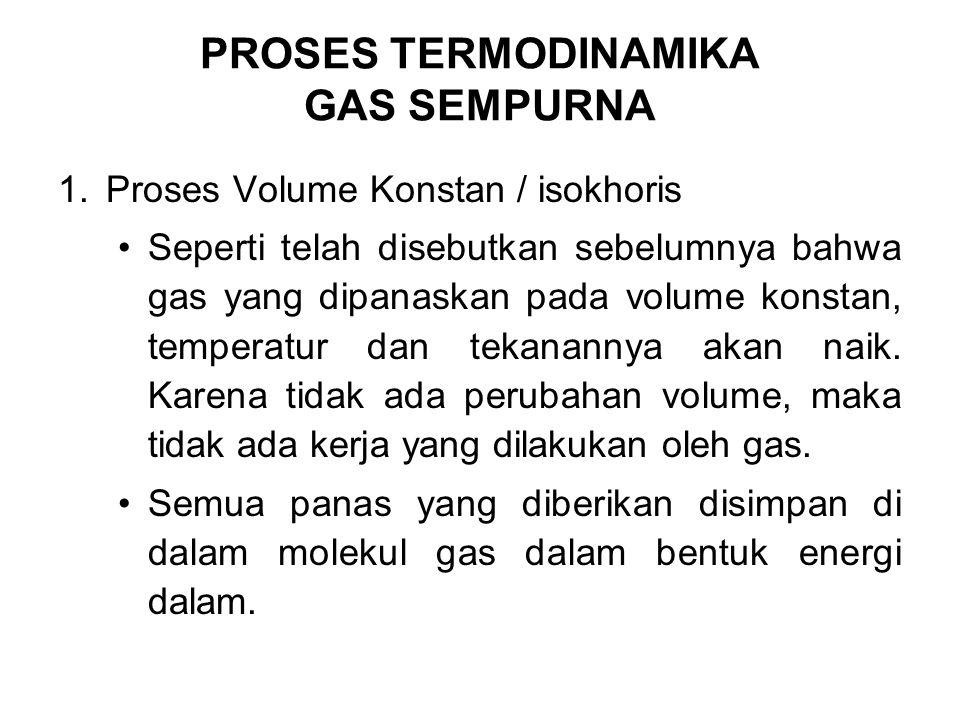 PROSES TERMODINAMIKA GAS SEMPURNA 1.Proses Volume Konstan / isokhoris Seperti telah disebutkan sebelumnya bahwa gas yang dipanaskan pada volume konsta