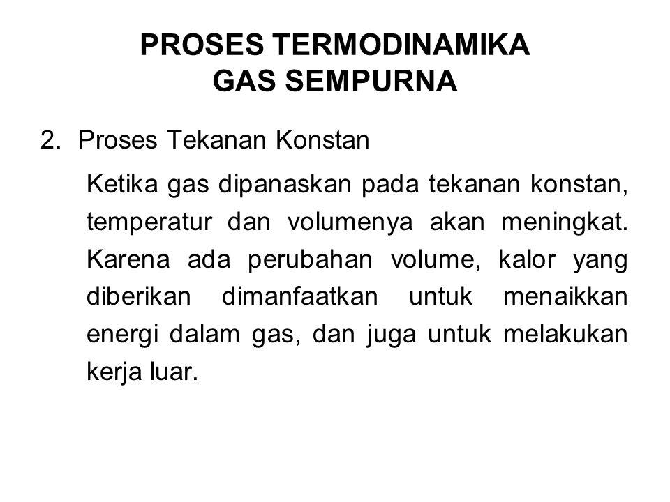 2.Proses Tekanan Konstan Ketika gas dipanaskan pada tekanan konstan, temperatur dan volumenya akan meningkat. Karena ada perubahan volume, kalor yang