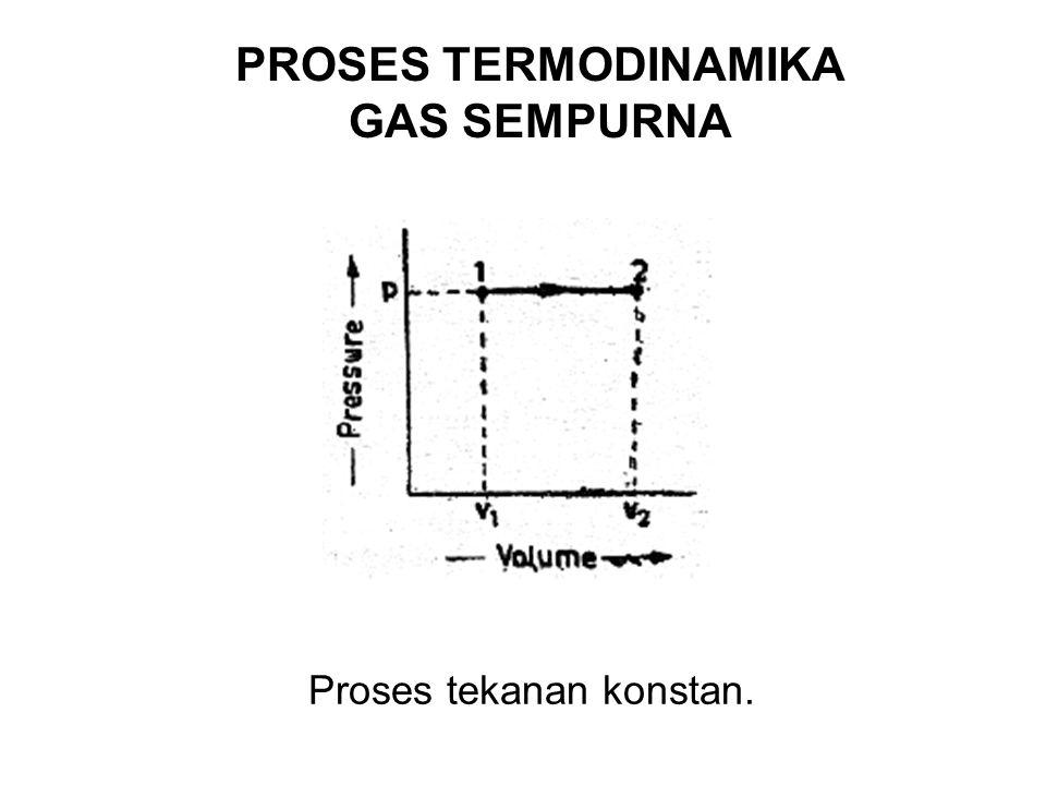 Proses tekanan konstan. PROSES TERMODINAMIKA GAS SEMPURNA