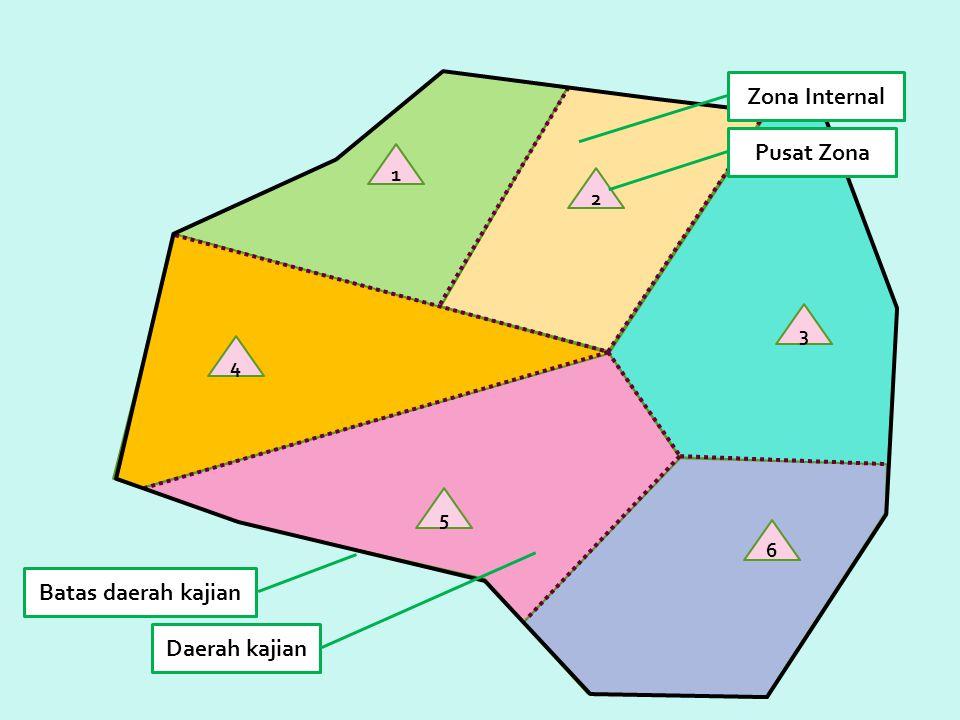 1 2 3 6 5 4 Batas daerah kajian Daerah kajian Zona Internal Pusat Zona