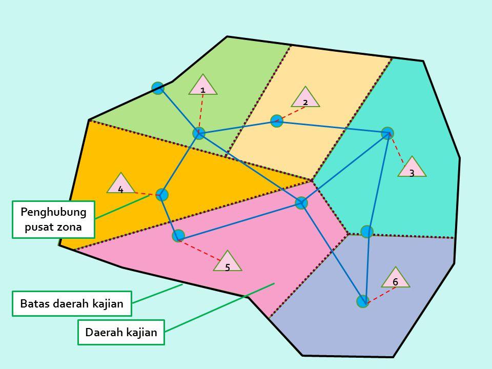 1 2 3 6 5 4 Batas daerah kajian Daerah kajian Penghubung pusat zona