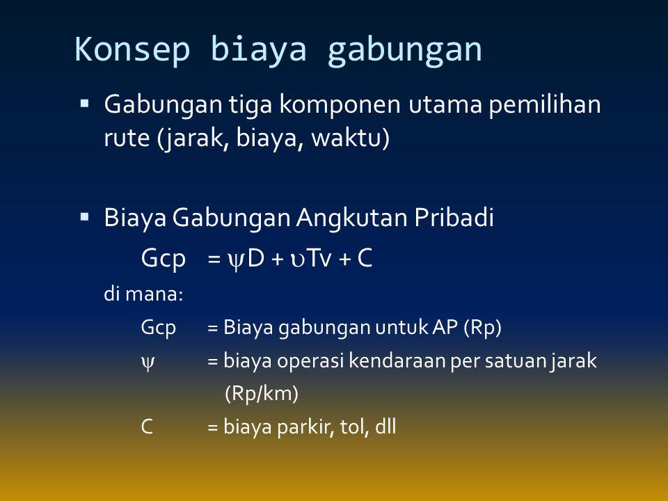 Konsep biaya gabungan  Gabungan tiga komponen utama pemilihan rute (jarak, biaya, waktu)  Biaya Gabungan Angkutan Pribadi Gcp=  D +  Tv + C di man