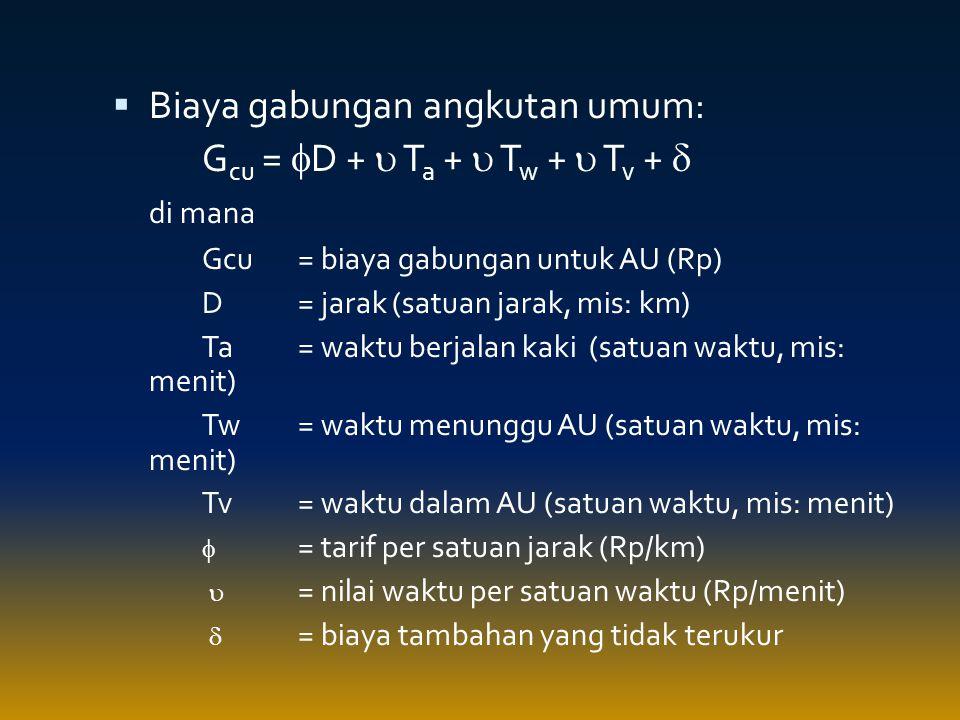  Biaya gabungan angkutan umum: G cu =  D +  T a +  T w +  T v +  di mana Gcu = biaya gabungan untuk AU (Rp) D= jarak (satuan jarak, mis: km) Ta=