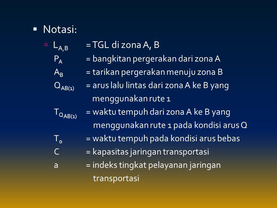  Notasi:  L A,B = TGL di zona A, B P A = bangkitan pergerakan dari zona A A B = tarikan pergerakan menuju zona B Q AB(1) = arus lalu lintas dari zon