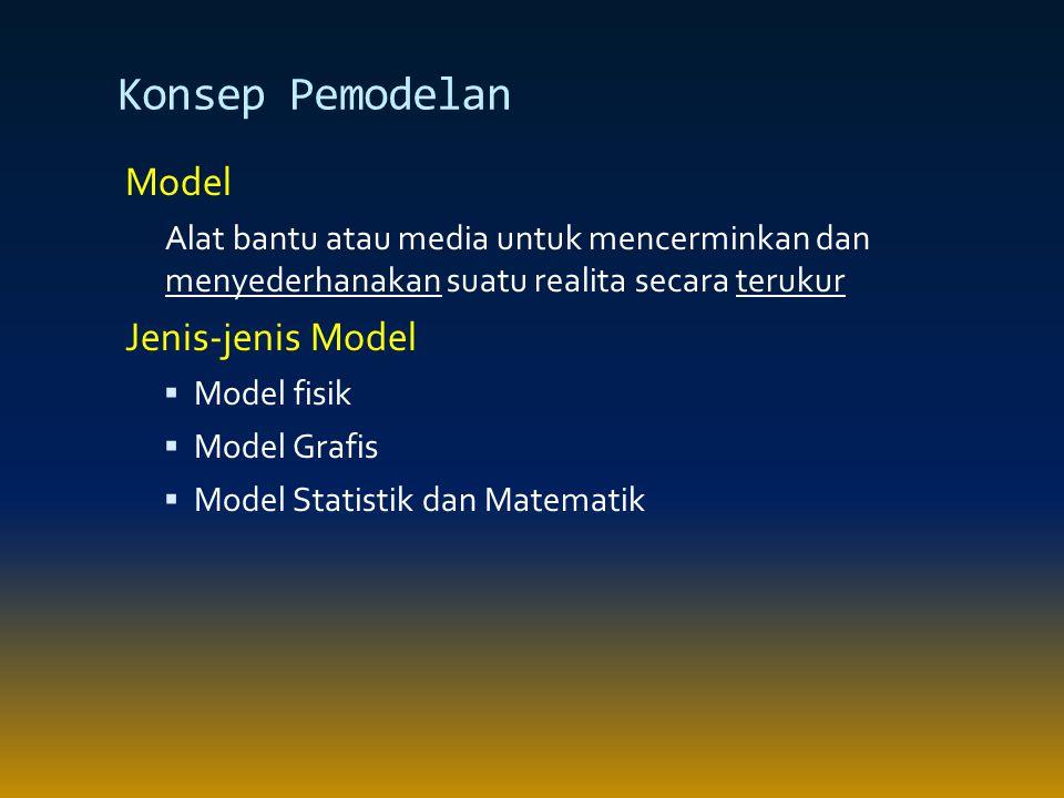 Konsep Pemodelan Model Alat bantu atau media untuk mencerminkan dan menyederhanakan suatu realita secara terukur Jenis-jenis Model  Model fisik  Mod