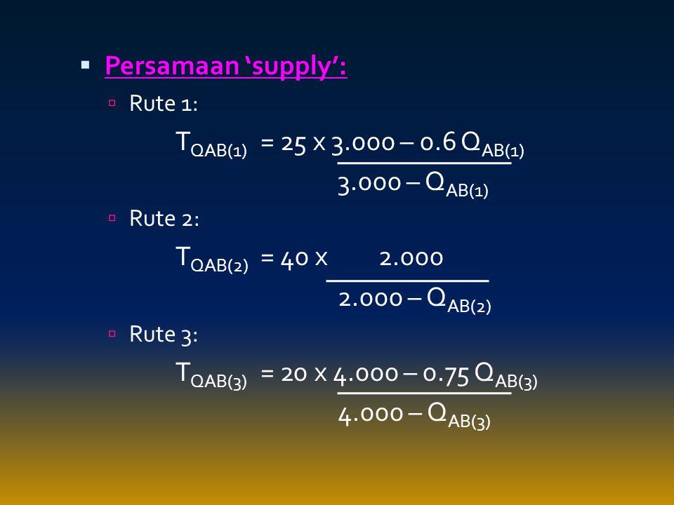  Persamaan 'supply':  Rute 1: T QAB(1) = 25 x 3.000 – 0.6 Q AB(1) 3.000 – Q AB(1)  Rute 2: T QAB(2) = 40 x 2.000 2.000 – Q AB(2)  Rute 3: T QAB(3)