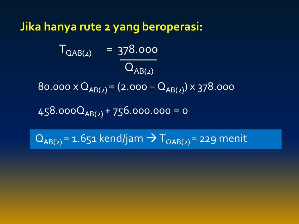 Jika hanya rute 2 yang beroperasi: T QAB(2) = 378.000 Q AB(2) 80.000 x Q AB(2) = (2.000 – Q AB(2) ) x 378.000 458.000Q AB(2) + 756.000.000 = 0 Q AB(2)