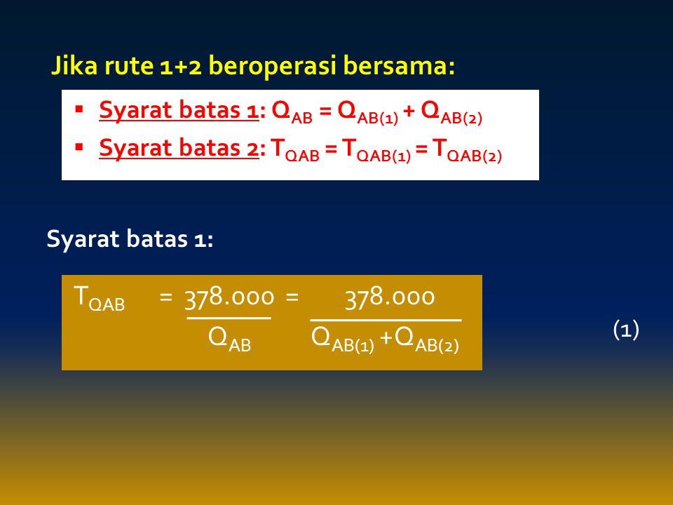 Jika rute 1+2 beroperasi bersama: T QAB = 378.000 = 378.000 Q AB Q AB(1) +Q AB(2) (1) Syarat batas 1:  Syarat batas 1: Q AB = Q AB(1) + Q AB(2)  Sya