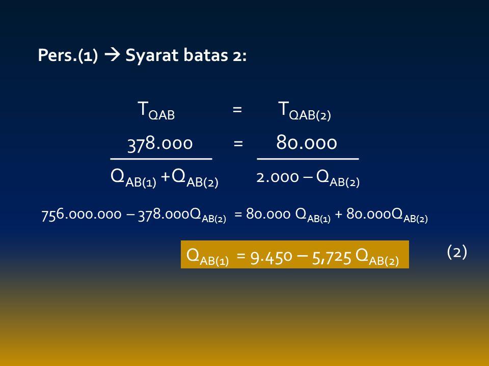 Pers.(1)  Syarat batas 2: T QAB = T QAB(2) 378.000 = 80.000 Q AB(1) +Q AB(2) 2.000 – Q AB(2) 756.000.000 – 378.000Q AB(2) = 80.000 Q AB(1) + 80.000Q