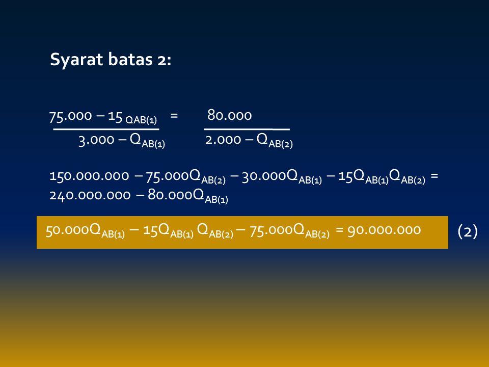 75.000 – 15 QAB(1) = 80.000 3.000 – Q AB(1) 2.000 – Q AB(2) 150.000.000 – 75.000Q AB(2) – 30.000Q AB(1) – 15Q AB(1) Q AB(2) = 240.000.000 – 80.000Q AB