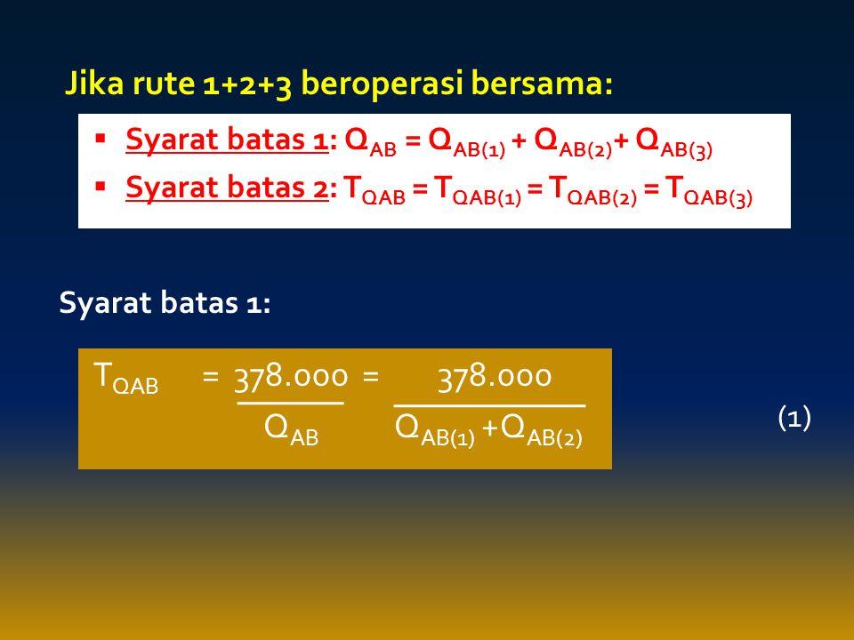 Jika rute 1+2+3 beroperasi bersama: T QAB = 378.000 = 378.000 Q AB Q AB(1) +Q AB(2) (1) Syarat batas 1:  Syarat batas 1: Q AB = Q AB(1) + Q AB(2) + Q