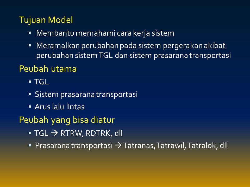 Tujuan Model  Membantu memahami cara kerja sistem  Meramalkan perubahan pada sistem pergerakan akibat perubahan sistem TGL dan sistem prasarana tran