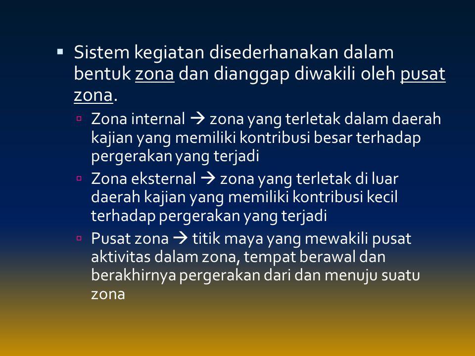  Sistem kegiatan disederhanakan dalam bentuk zona dan dianggap diwakili oleh pusat zona.  Zona internal  zona yang terletak dalam daerah kajian yan