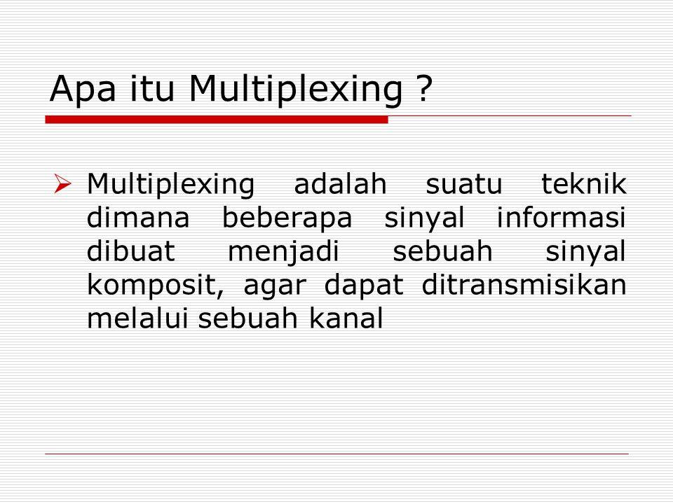 Apa itu Multiplexing ?  Multiplexing adalah suatu teknik dimana beberapa sinyal informasi dibuat menjadi sebuah sinyal komposit, agar dapat ditransmi