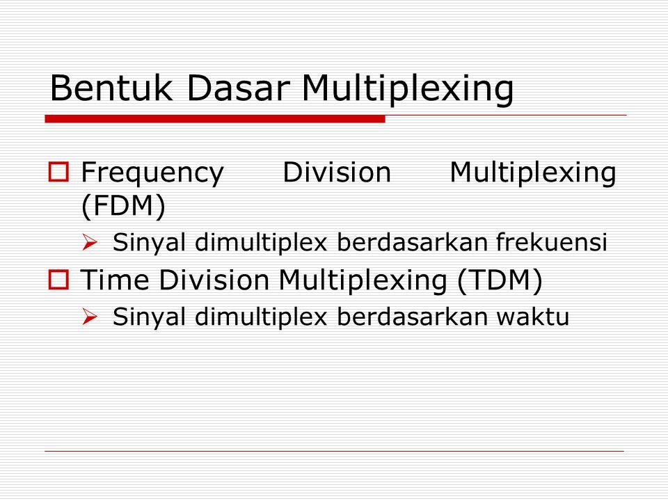Bentuk Dasar Multiplexing  Frequency Division Multiplexing (FDM)  Sinyal dimultiplex berdasarkan frekuensi  Time Division Multiplexing (TDM)  Siny