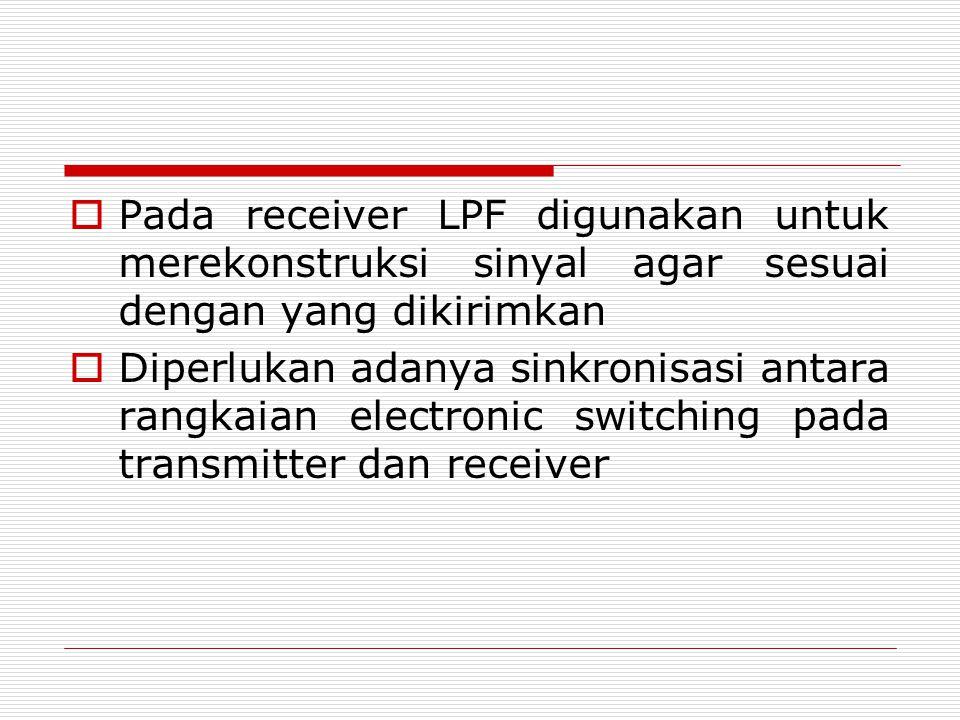  Pada receiver LPF digunakan untuk merekonstruksi sinyal agar sesuai dengan yang dikirimkan  Diperlukan adanya sinkronisasi antara rangkaian electro