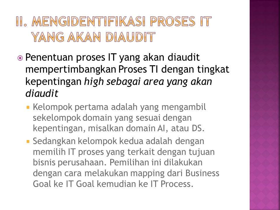  Dilakukan proses penilaian berdasarkan hasil pengumpulan data.