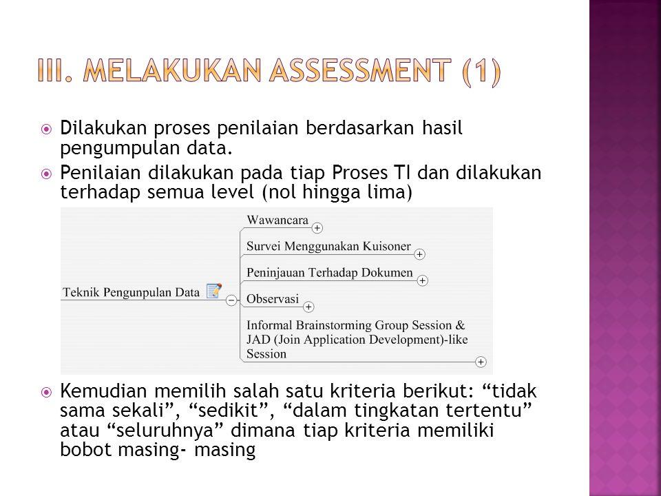  Dilakukan proses penilaian berdasarkan hasil pengumpulan data.  Penilaian dilakukan pada tiap Proses TI dan dilakukan terhadap semua level (nol hin