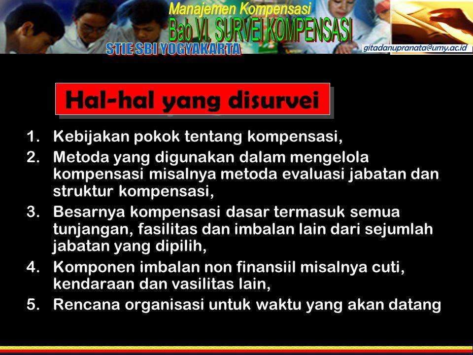 Hal-hal yang disurvei 1.Kebijakan pokok tentang kompensasi, 2.Metoda yang digunakan dalam mengelola kompensasi misalnya metoda evaluasi jabatan dan st