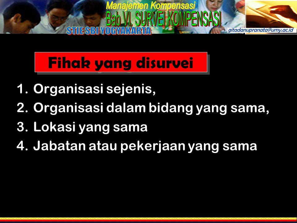 Fihak yang disurvei 1.Organisasi sejenis, 2.Organisasi dalam bidang yang sama, 3.Lokasi yang sama 4.Jabatan atau pekerjaan yang sama