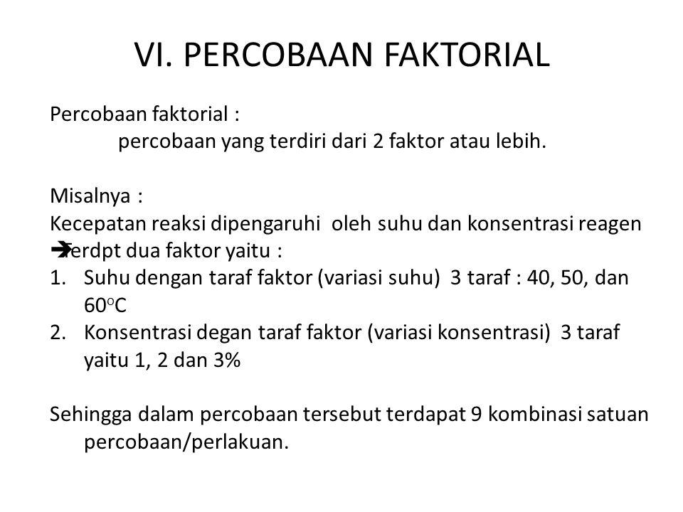 VI. PERCOBAAN FAKTORIAL Percobaan faktorial : percobaan yang terdiri dari 2 faktor atau lebih. Misalnya : Kecepatan reaksi dipengaruhi oleh suhu dan k