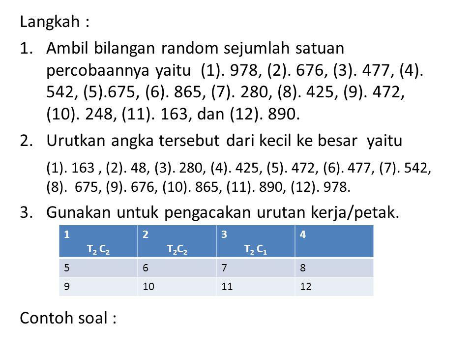 Langkah : 1.Ambil bilangan random sejumlah satuan percobaannya yaitu (1). 978, (2). 676, (3). 477, (4). 542, (5).675, (6). 865, (7). 280, (8). 425, (9