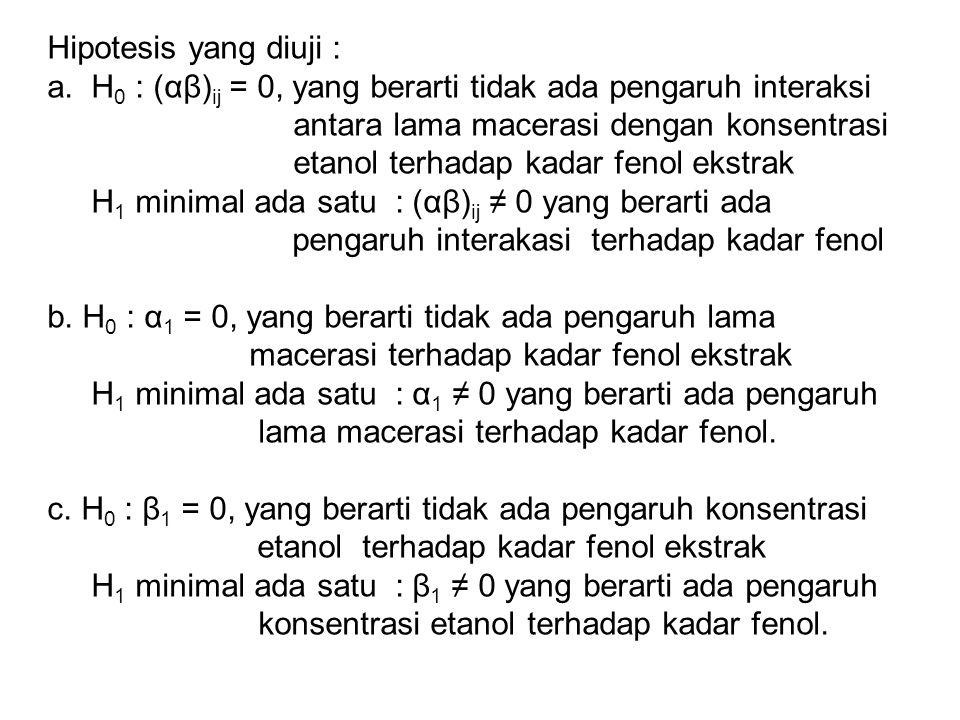 a.Perhitungan FK, JKT, JKP, dan JKG b.