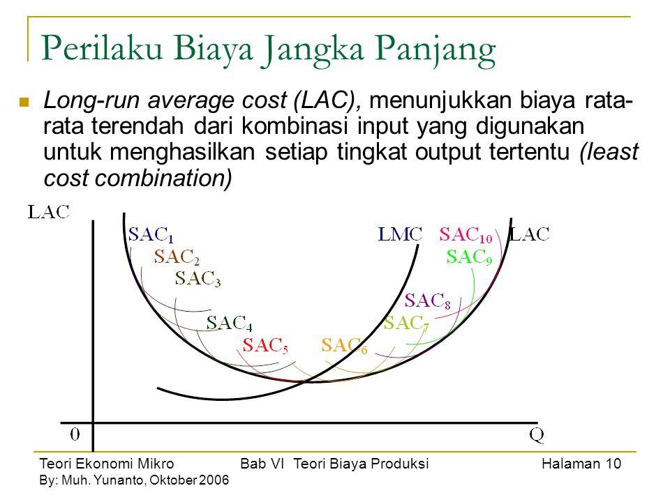 Teori Ekonomi Mikro Bab VI Teori Biaya Produksi Halaman 10 By: Muh. Yunanto, Oktober 2006 Perilaku Biaya Jangka Panjang Long-run average cost (LAC), m