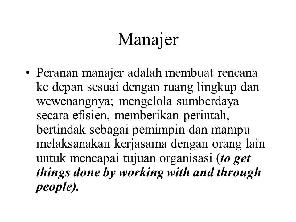 Manajer Peranan manajer adalah membuat rencana ke depan sesuai dengan ruang lingkup dan wewenangnya; mengelola sumberdaya secara efisien, memberikan p
