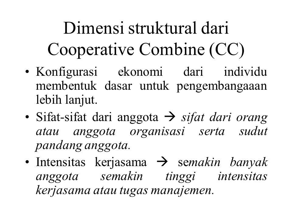 Dimensi struktural dari Cooperative Combine (CC) Konfigurasi ekonomi dari individu membentuk dasar untuk pengembangaaan lebih lanjut. Sifat-sifat dari