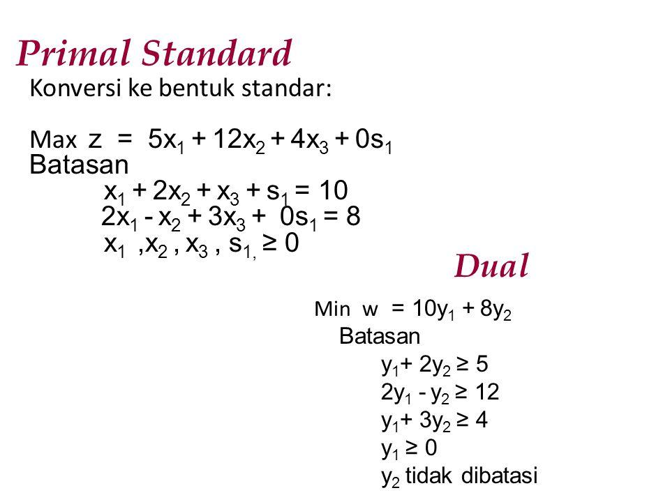 Primal Standard Konversi ke bentuk standar: Max z = 5x 1 + 12x 2 + 4x 3 + 0s 1 Batasan x 1 + 2x 2 + x 3 + s 1 = 10 2x 1 - x 2 + 3x 3 + 0s 1 = 8 x 1,x