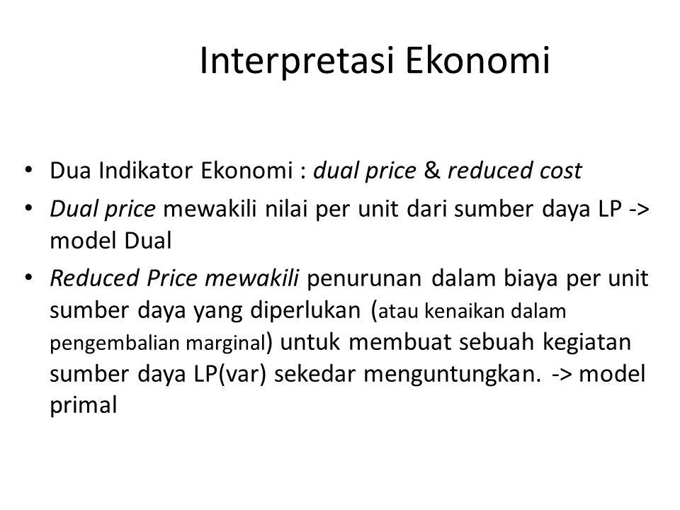 Interpretasi Ekonomi Dua Indikator Ekonomi : dual price & reduced cost Dual price mewakili nilai per unit dari sumber daya LP -> model Dual Reduced Pr