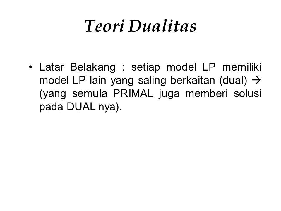 Teori Dualitas Latar Belakang : setiap model LP memiliki model LP lain yang saling berkaitan (dual)  (yang semula PRIMAL juga memberi solusi pada DUA