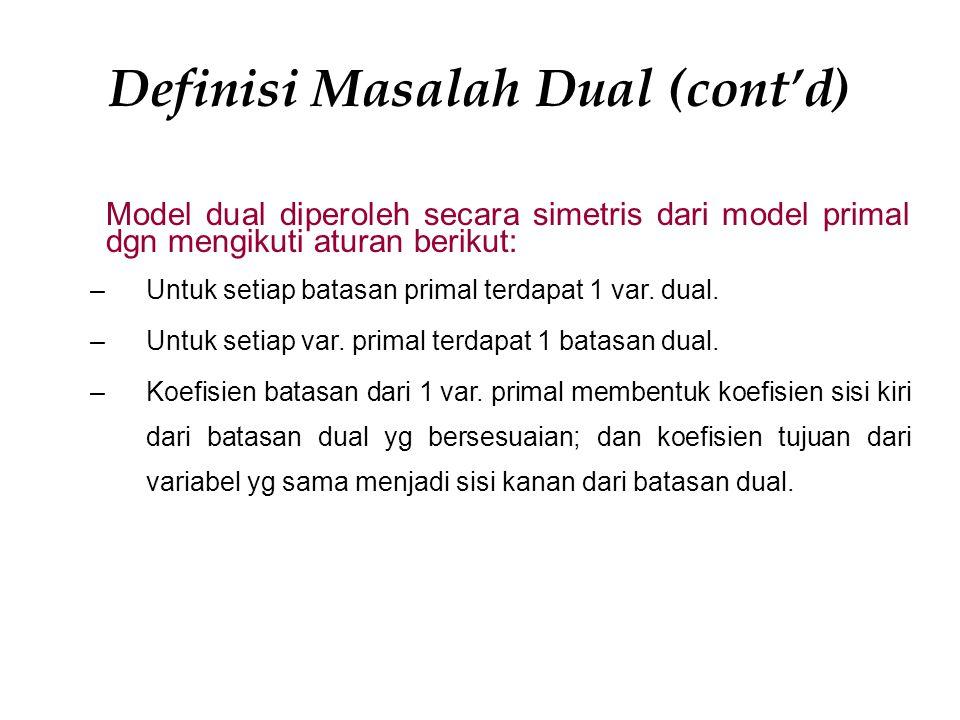 Definisi Masalah Dual (cont'd) Model dual diperoleh secara simetris dari model primal dgn mengikuti aturan berikut: –Untuk setiap batasan primal terda
