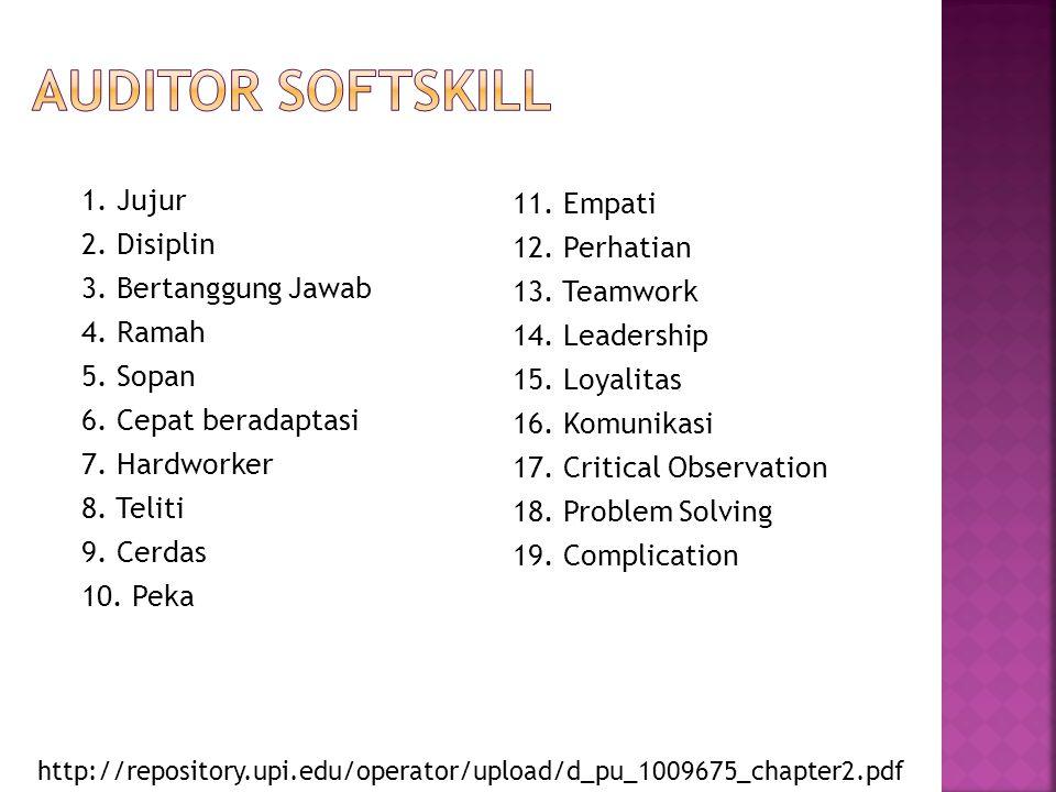 1. Jujur 2. Disiplin 3. Bertanggung Jawab 4. Ramah 5. Sopan 6. Cepat beradaptasi 7. Hardworker 8. Teliti 9. Cerdas 10. Peka http://repository.upi.edu/