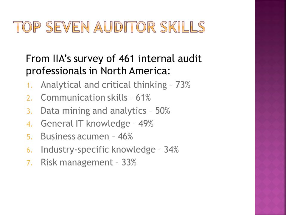 From IIA's survey of 461 internal audit professionals in North America: 1. Analytical and critical thinking – 73% 2. Communication skills – 61% 3. Dat