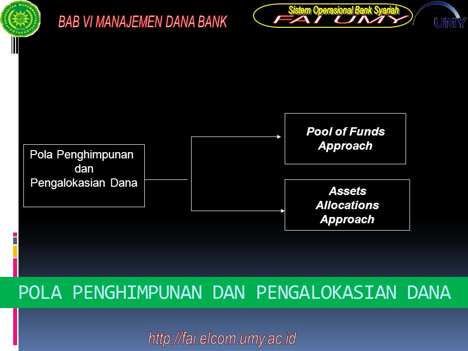 POLA PENGHIMPUNAN DAN PENGALOKASIAN DANA Pola Penghimpunan dan Pengalokasian Dana Pool of Funds Approach Assets Allocations Approach
