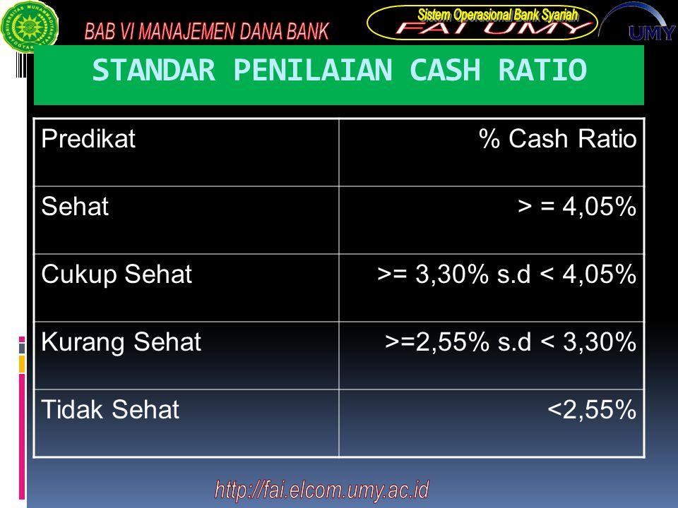STANDAR PENILAIAN CASH RATIO Predikat% Cash Ratio Sehat> = 4,05% Cukup Sehat>= 3,30% s.d < 4,05% Kurang Sehat>=2,55% s.d < 3,30% Tidak Sehat<2,55%