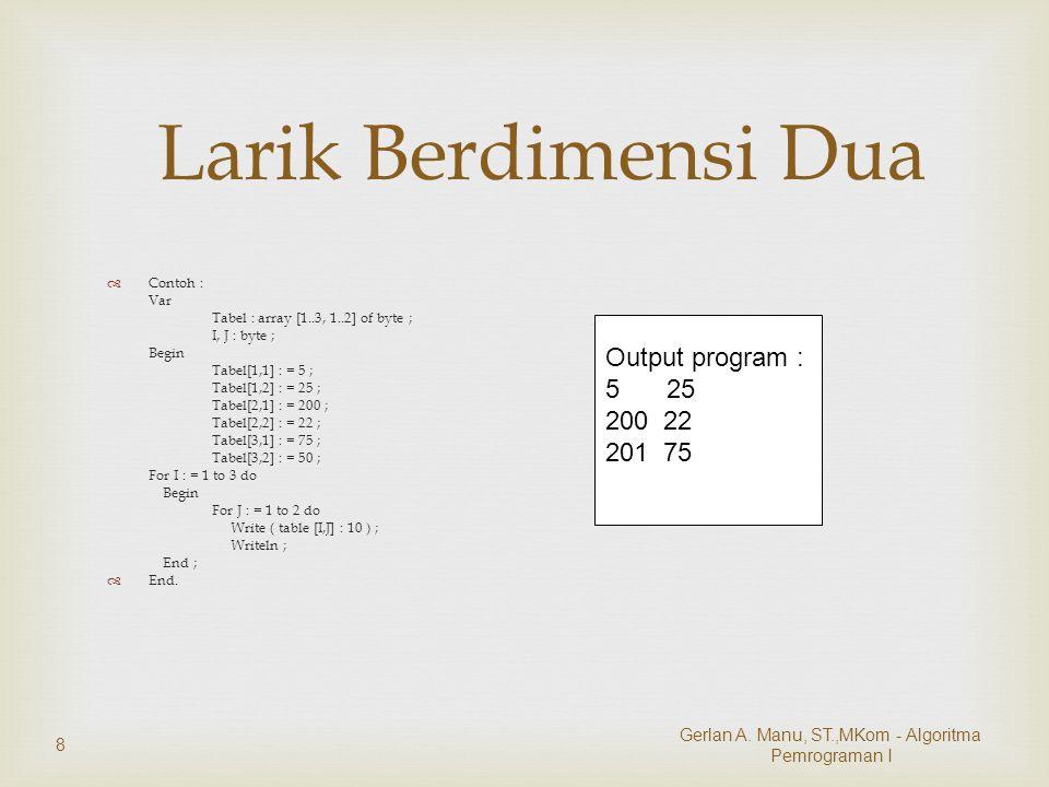Larik Berdimensi Dua  Contoh : Var Tabel : array [1..3, 1..2] of byte ; I, J : byte ; Begin Tabel[1,1] : = 5 ; Tabel[1,2] : = 25 ; Tabel[2,1] : = 200 ; Tabel[2,2] : = 22 ; Tabel[3,1] : = 75 ; Tabel[3,2] : = 50 ; For I : = 1 to 3 do Begin For J : = 1 to 2 do Write ( table [I,J] : 10 ) ; Writeln ; End ;  End.