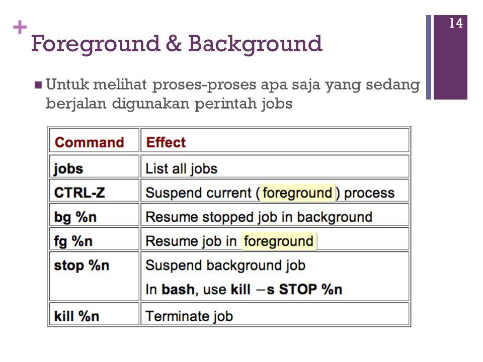 + Foreground & Background Untuk melihat proses-proses apa saja yang sedang berjalan digunakan perintah jobs 14