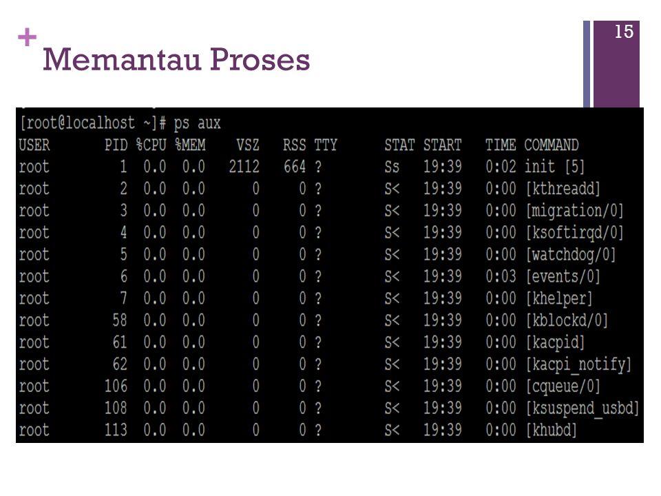 + Memantau Proses PS Utilitas ps ini digunakan untuk melihat proses apa saja yang sedang dijalankan system.