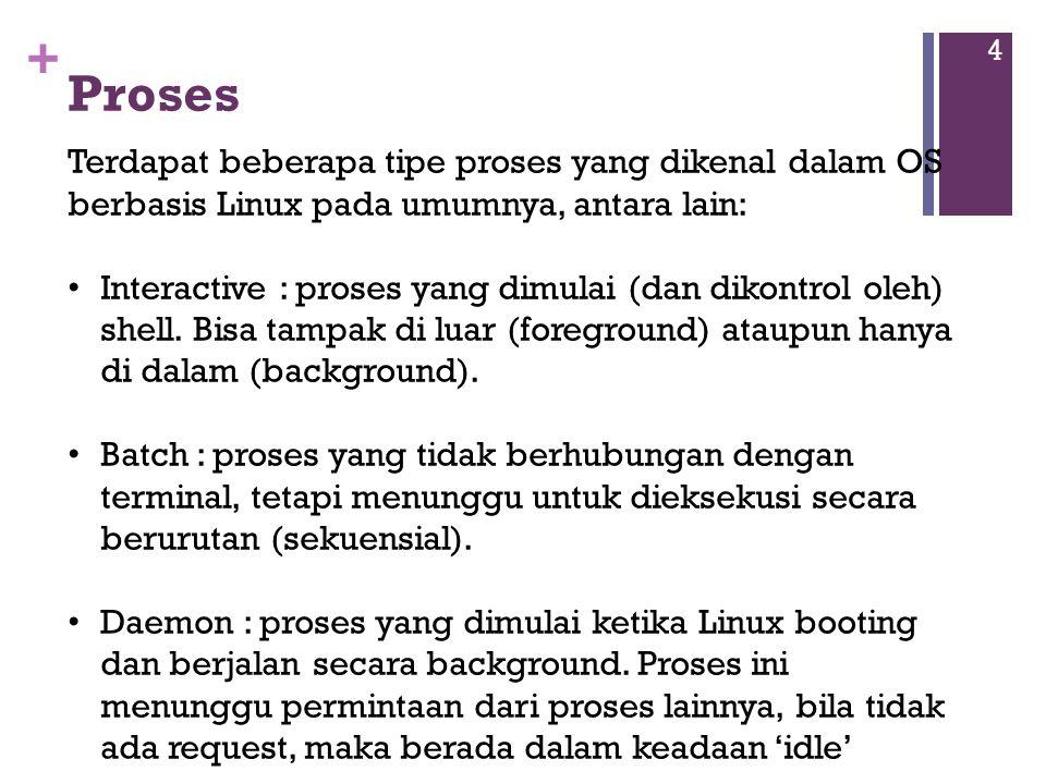 + Proses Ketika sistem linux dijalankan maka berbagai program dieksekusi Proses di linux tercatat dalam bentuk bilangan angka (PID) Proses dapat diamati penggunaan memory yang dipakai User yang menjalankannya (process owner) Lamanya proses tersebut di jalankan Proses yang berlangsung dapat berupa daemon, aplikasi pengguna, utilitas dan lain lain 5
