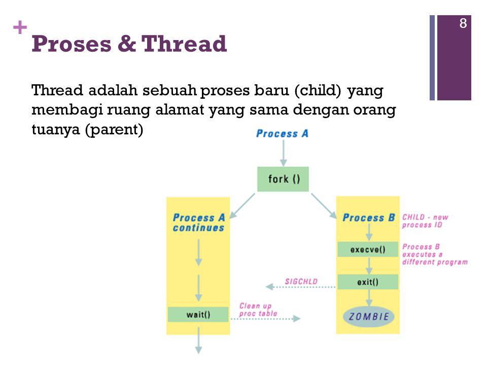 + Proses & Thread 8 Thread adalah sebuah proses baru (child) yang membagi ruang alamat yang sama dengan orang tuanya (parent)