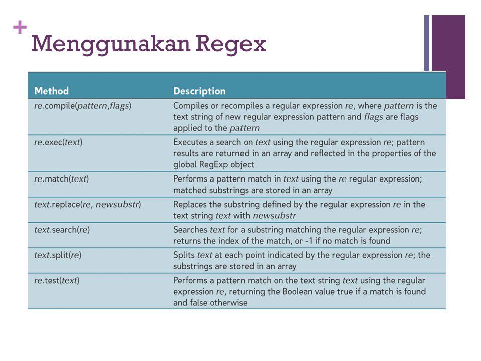 + Menggunakan Regex