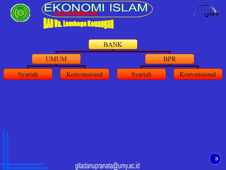 3 BANK UMUM SyariahKonvensional BPR SyariahKonvensional